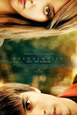 Frequencies 2013
